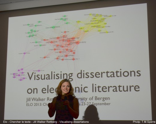 Jill Walker Rettberg presenting A Network Analysis of Dissertations About Electronic Literature at ELO Chercher le texte 2013