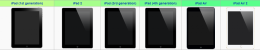 iPad model comparison by Wikipedia