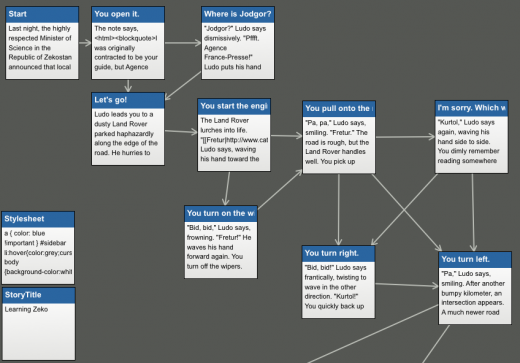 Twine screenshot