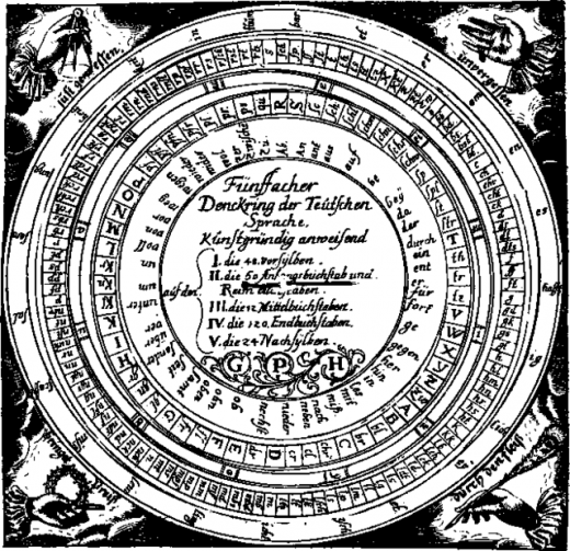 "G. H. Harsdoerffer's Denckring (""Thinking Wheel"", 1651)"