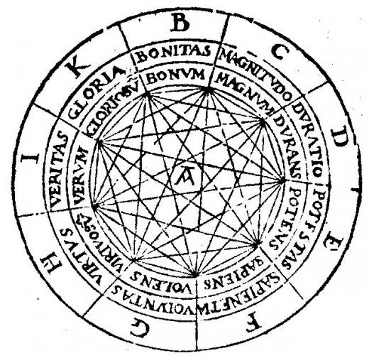Ramon Lull's Ars magna generalis ultima (1305-08)