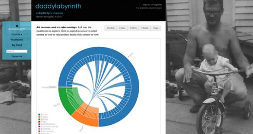 Screenshot2 - daddylabyrinth
