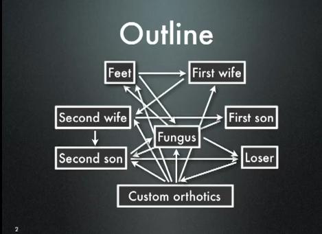 Screenshot from beginning of Custom Orthotics