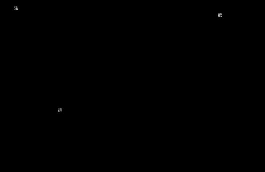 screenshot of program running