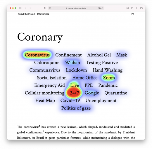 A heatmap of words related to the covid-19 pandemic. Coronavirus, Zoom and 24/7 are warm.