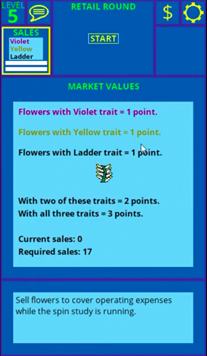 in-game market screen