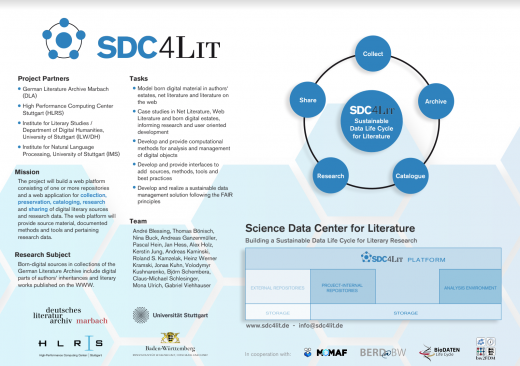 Science Data Center for Literature - Archive and Research of Net Literature and Born-Digitals